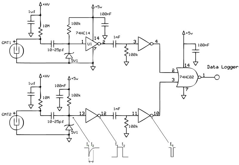 Basic Cosmic Ray Detector Circuit | Cosmic Ray Astronomy on